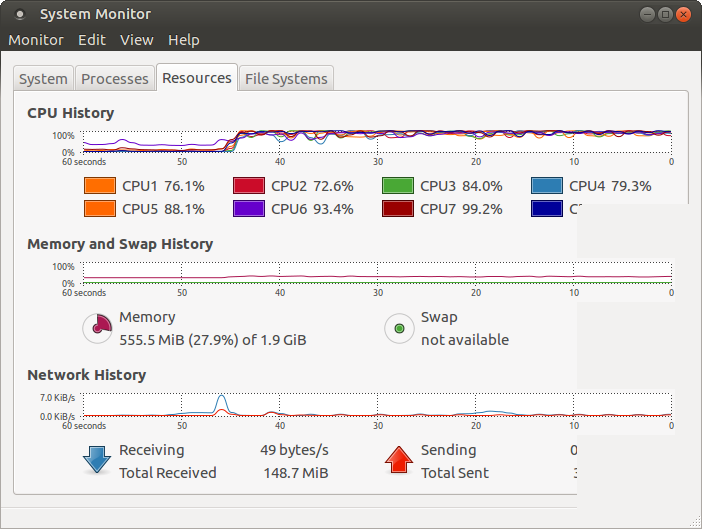 System Monitor Mining With CPU