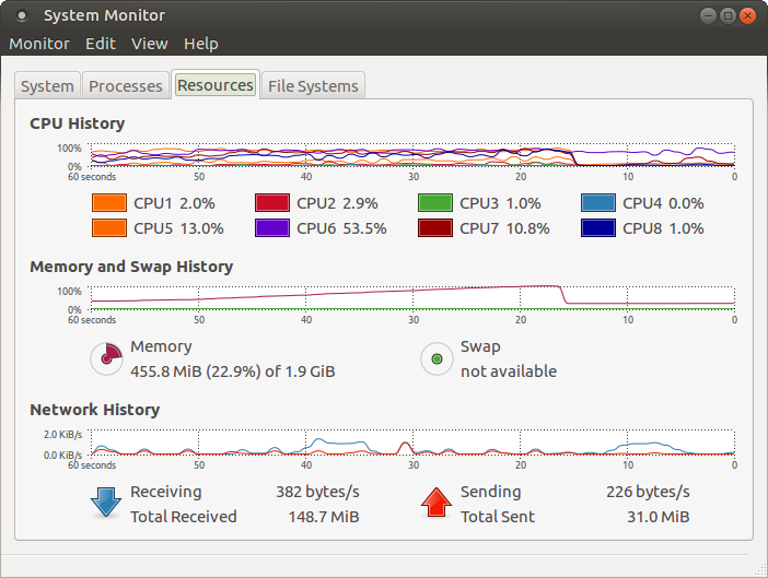 System Monitor Mining With GPU