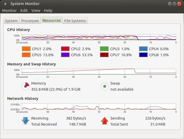 System Monitor Mining With GPU