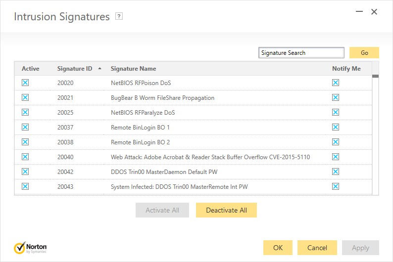 Norton Intrusion Signatures